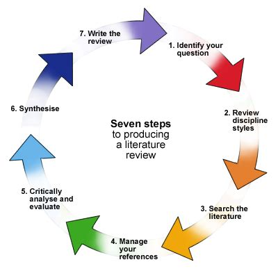 Best Teaching Practices and Strategies for Students with