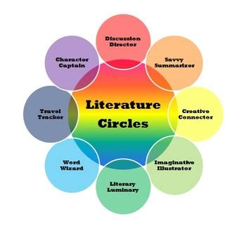 Literature review teaching